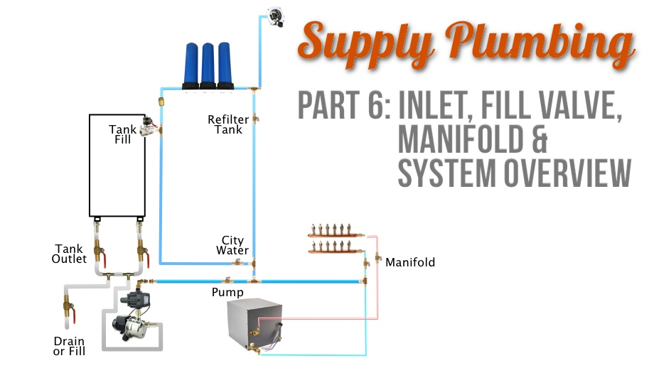 Supply Plumbing Part 6: Inlet Hose, Fill Valve, Manifold, & System Overview